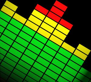 NLP submodalities - auditory