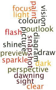 examples of visual predicates